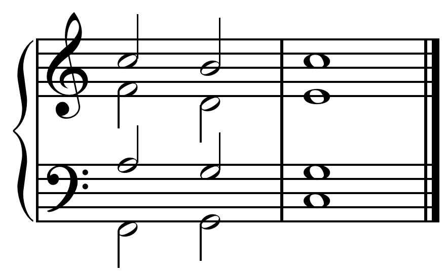 Muziektheorie: de basis - Wegwijzer in muziekWegwijzer in muziek: wegwijzer-in-muziek.nl/cursussen/muziektheorie
